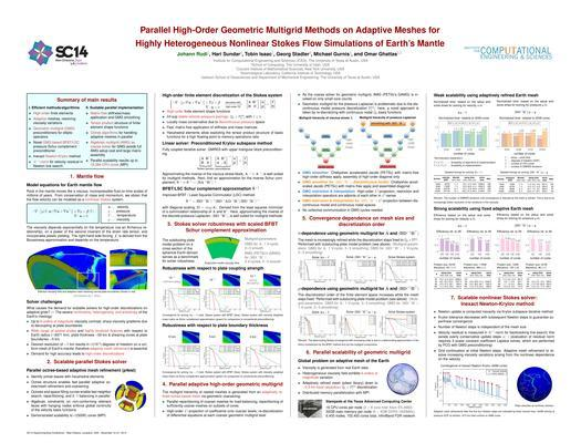 ICES team wins Best Poster Award at SC14 conference | ICES | U T  Austin