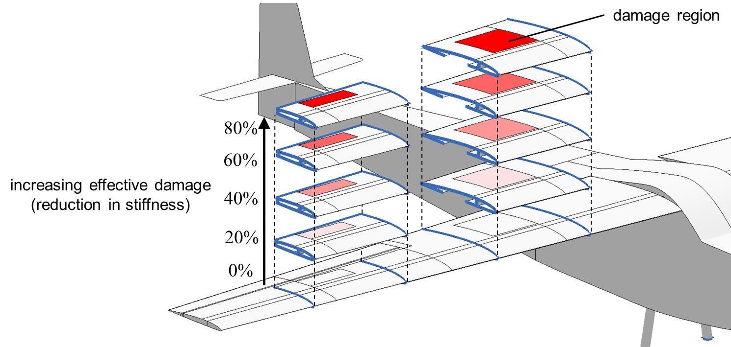 UAV Digital Twin - Damage Region